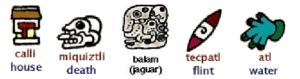 ringglyphs